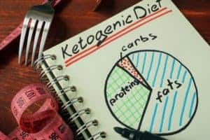how to exercise when you are in ketosis